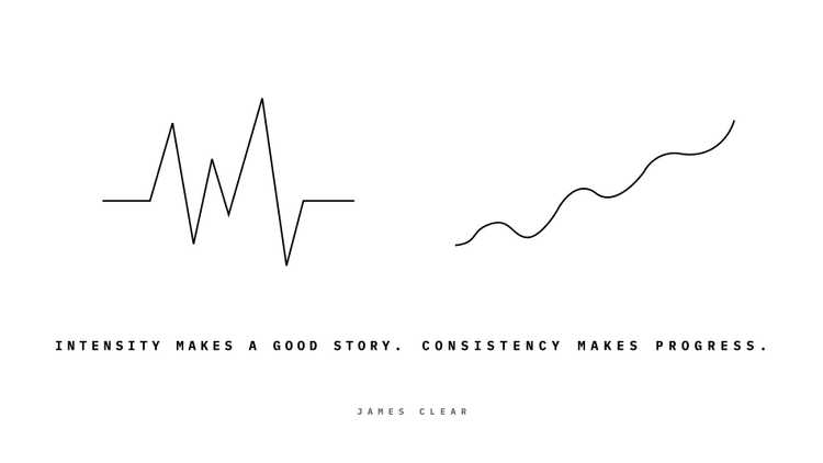 illustration by hollow peach on James Clear's quote - Intensity makes a good story. Consistency makes progress